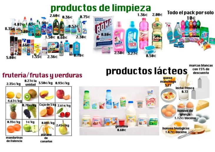 Ofertas del Supermercado