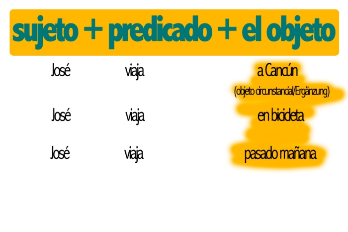 FRASESENUNCIATIVAS2